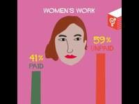 Il lavoro domestico femminile non retribuito