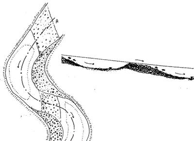 Figura 6. Profilo longitudinale con buche e raschi.